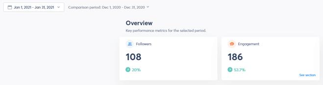 power reports comparaison des followers