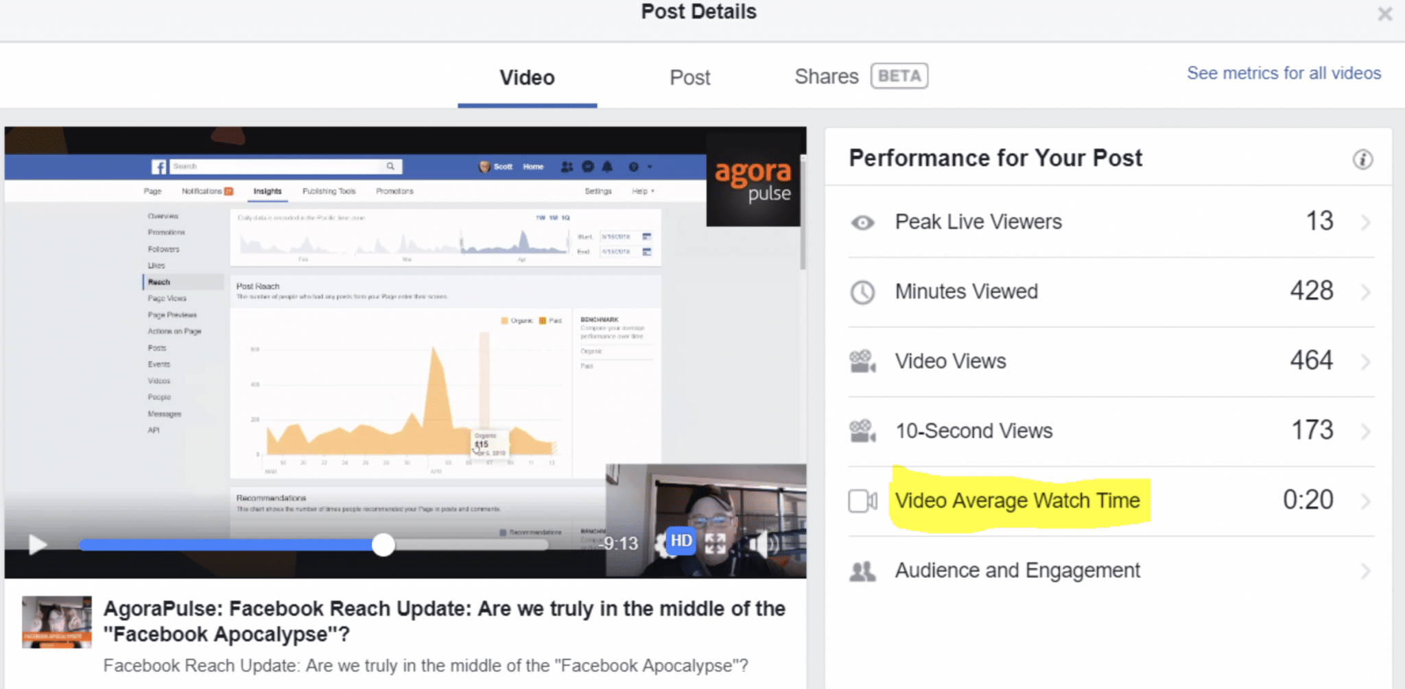 Average view time of Facebook videos