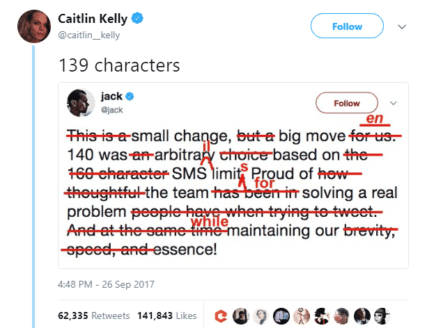 280 characters