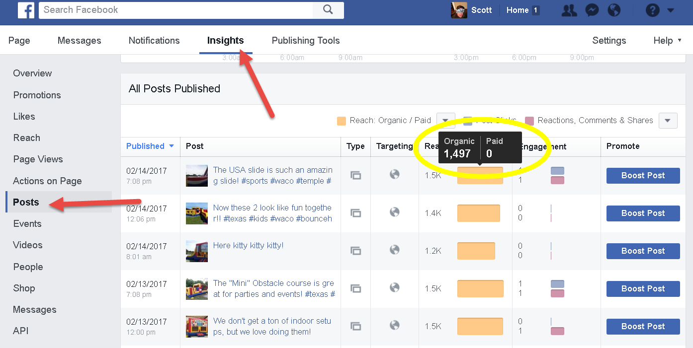 Facebook insights for post reach