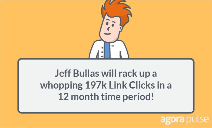 Jeff Bullas callout tweets