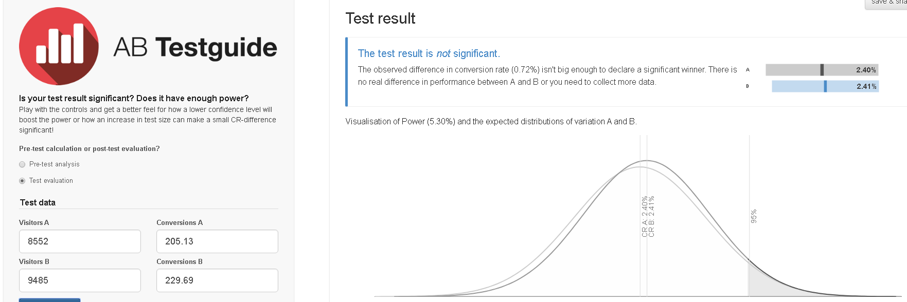 comparing twitter app posting analysis