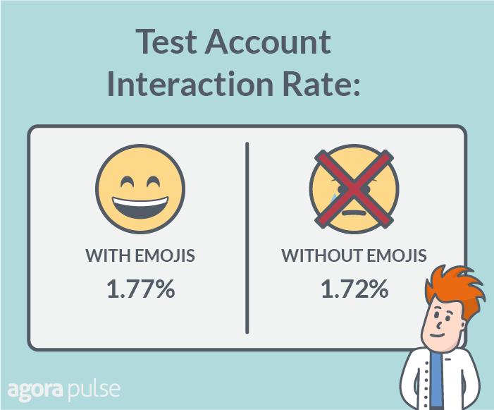 emojis graph 4