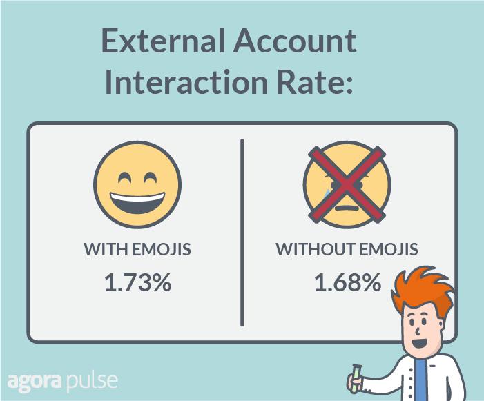 emojis graph 5