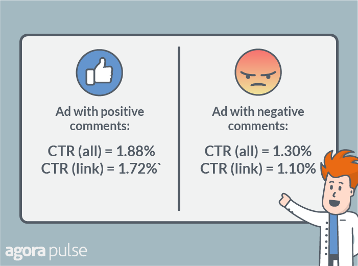 facebook ad negative comments