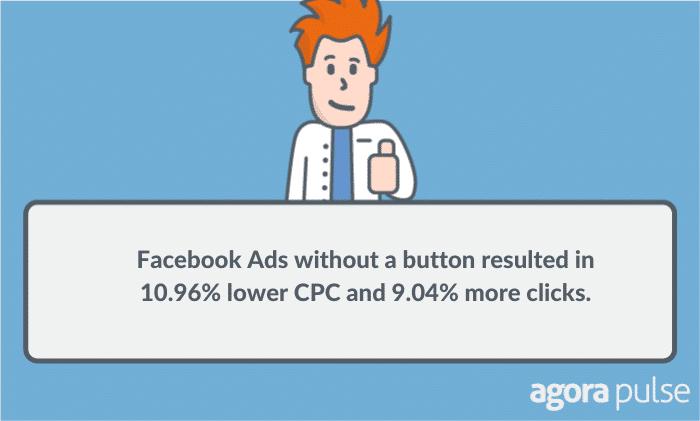 facebook link ads