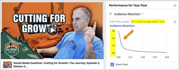 social media examiner facebook video retention