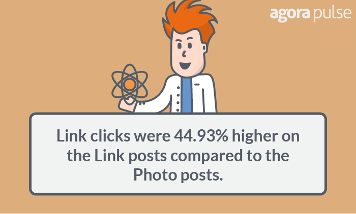 facebook link posts link clicks
