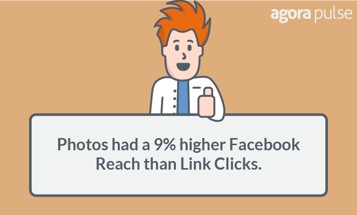 facebook photo data link posts clicks