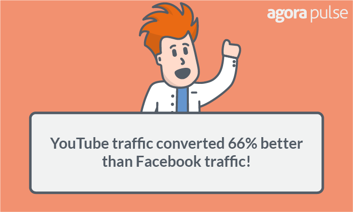 facebook video ads callout