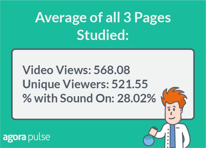 facebook video views stats