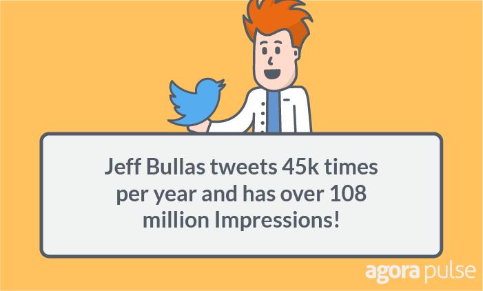 jeff bullas twitter