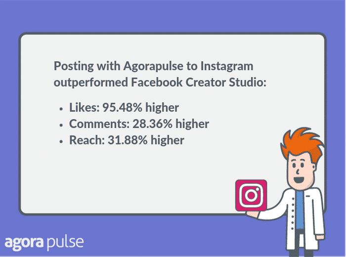 posting instagram content