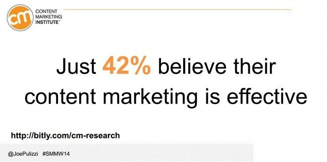 éxito en tu estrategia de marketing de contenidos