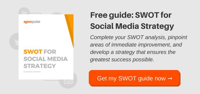 SWOT for social media guide