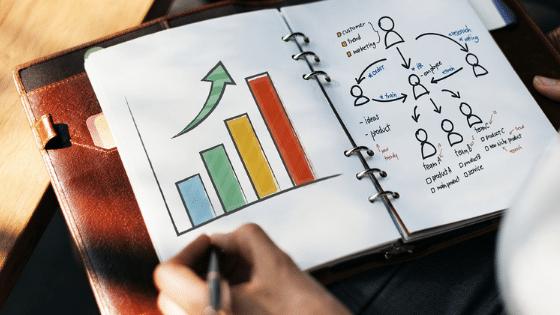 Social Media Success-- measuring against your goals
