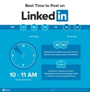 engagement on LinkedIn-- best time to post on LinkedIn